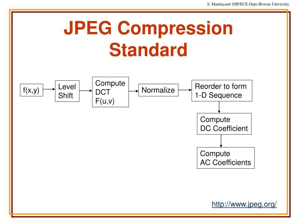 JPEG Compression Standard