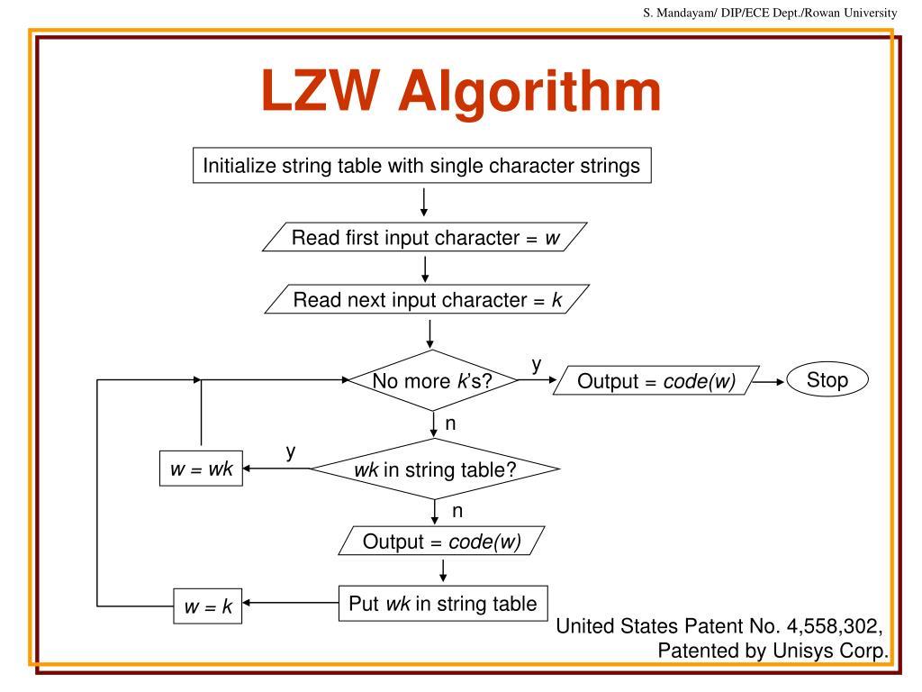 LZW Algorithm
