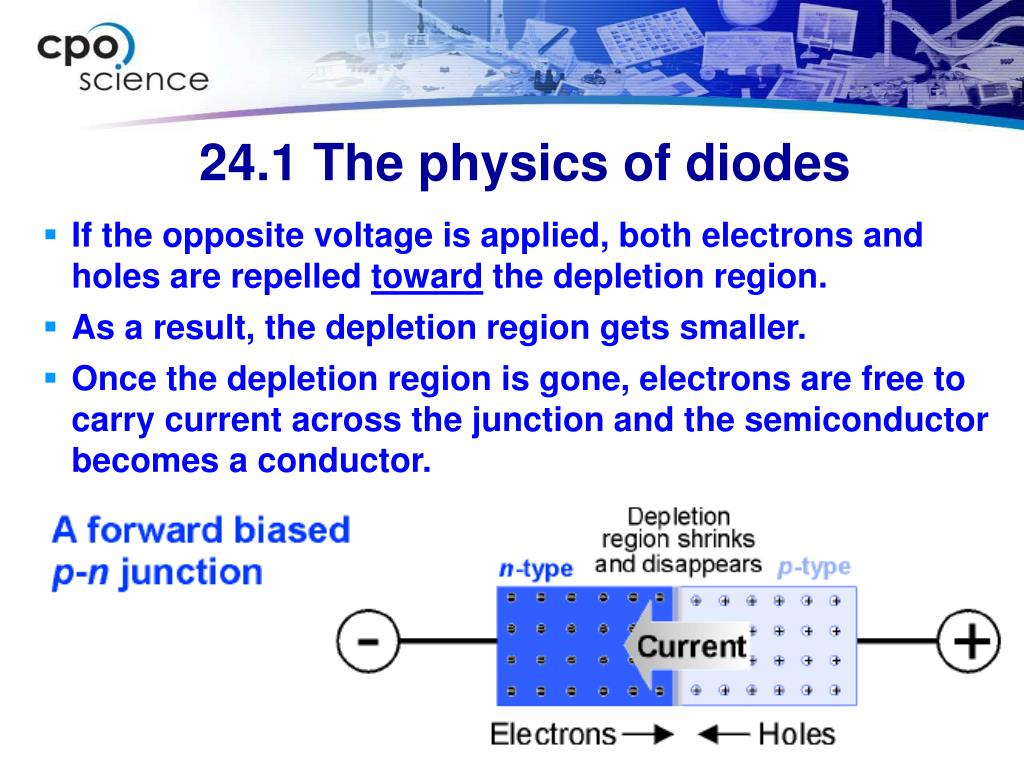 If the opposite voltage is applied, both electrons and holes are repelled