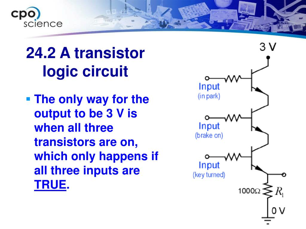 The only way for the output to be 3 V is when all three transistors are on, which only happens if all three inputs are