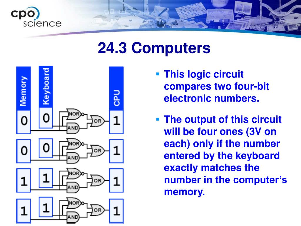 This logic circuit compares two four-bit electronic numbers.