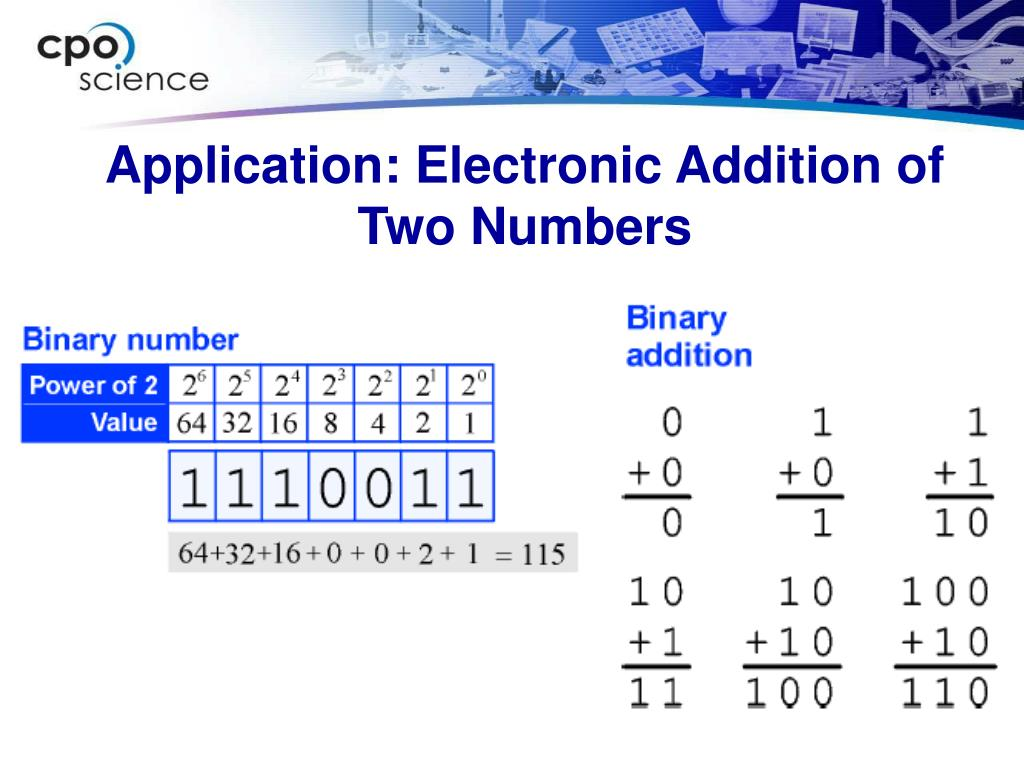 Application: Electronic Addition of Two Numbers
