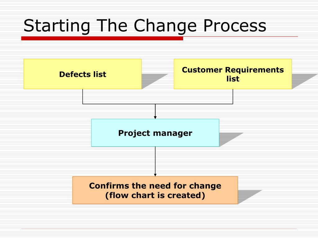 Starting The Change Process