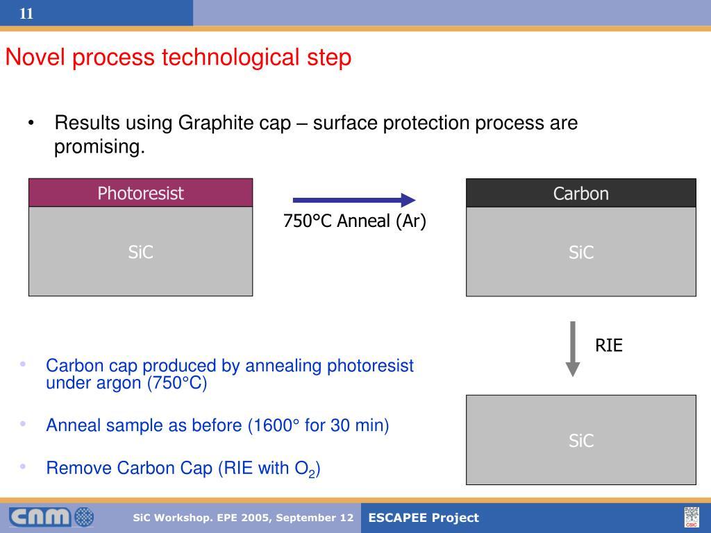 Novel process technological step