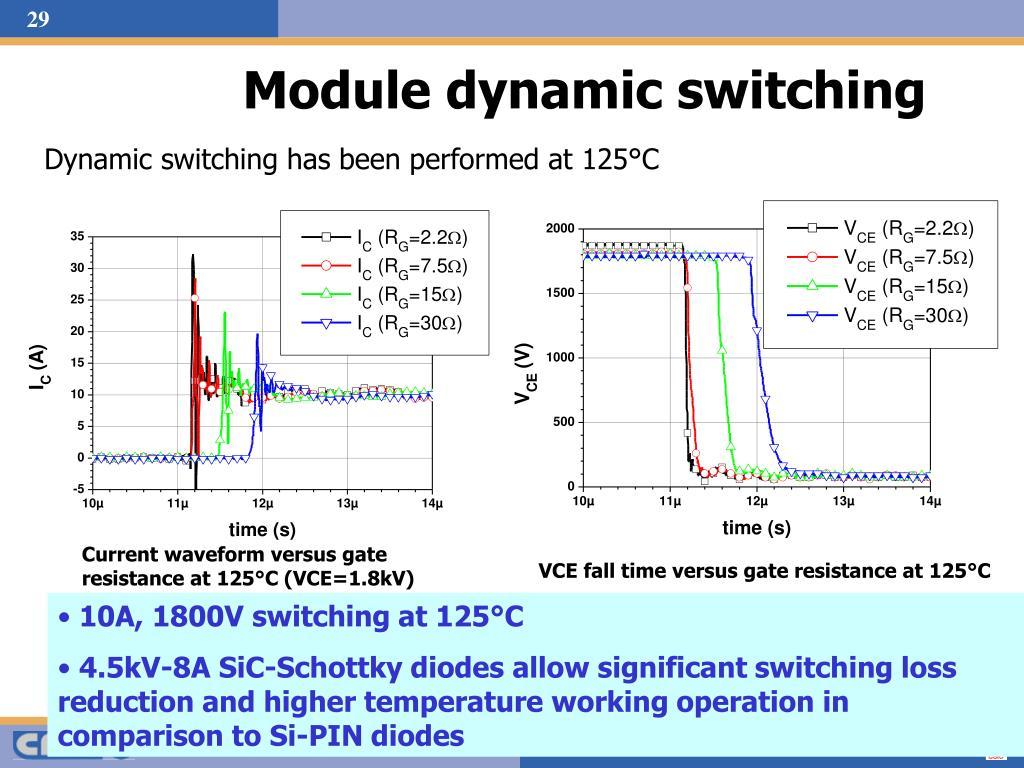 Module dynamic switching