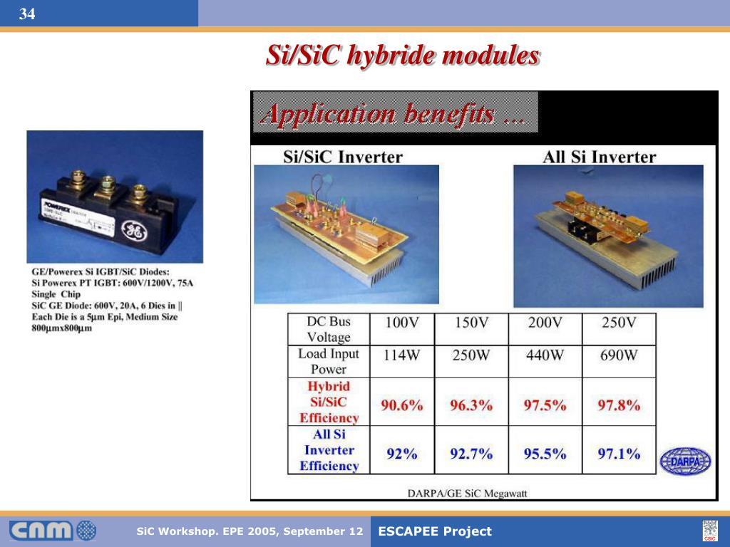 Si/SiC hybride modules
