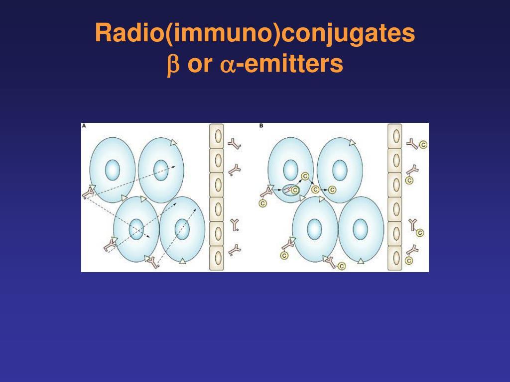 Radio(immuno)conjugates