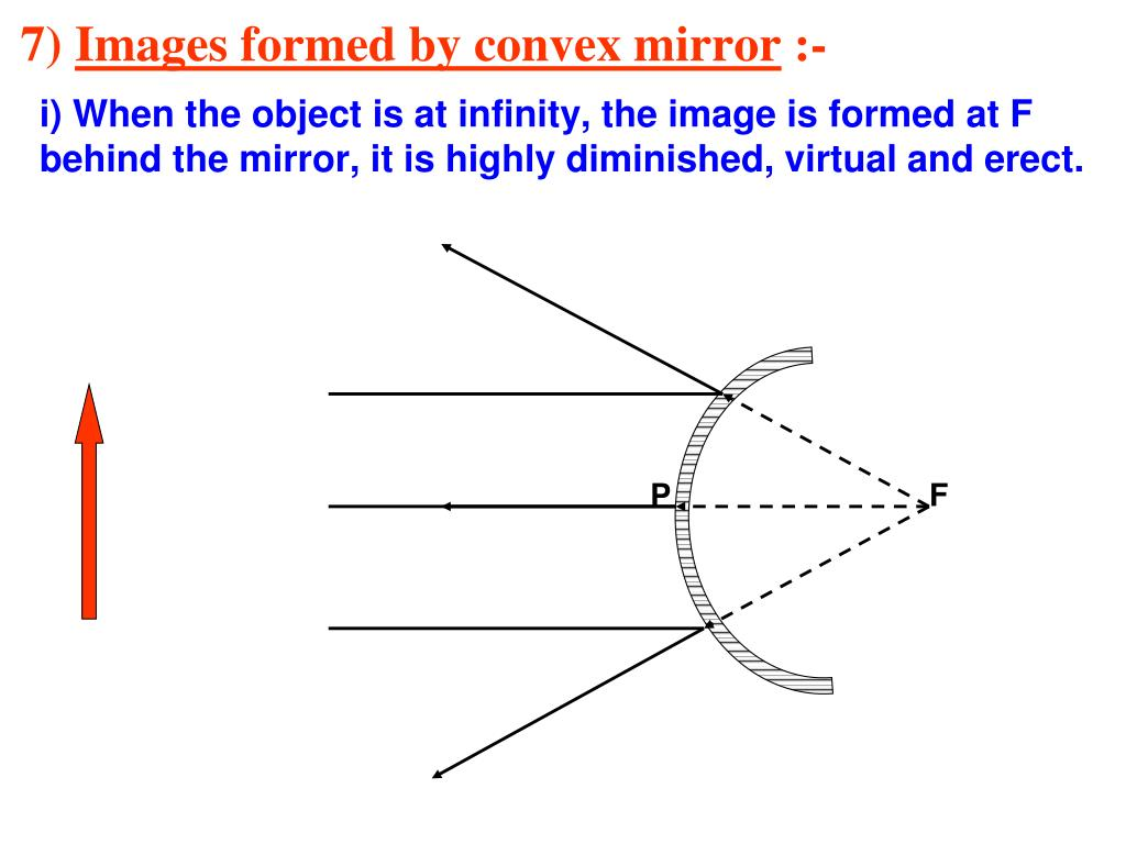 Object at infinity concave mirrorray diagram concave mirror ppt chapter 10 light reflection and refraction pooptronica