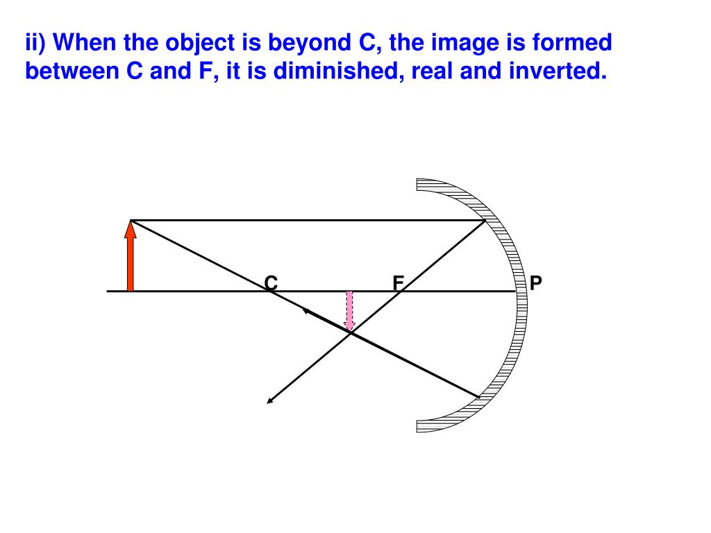 ii) When the object is beyond C, the image is formed between C and F, it is diminished, real and inverted.