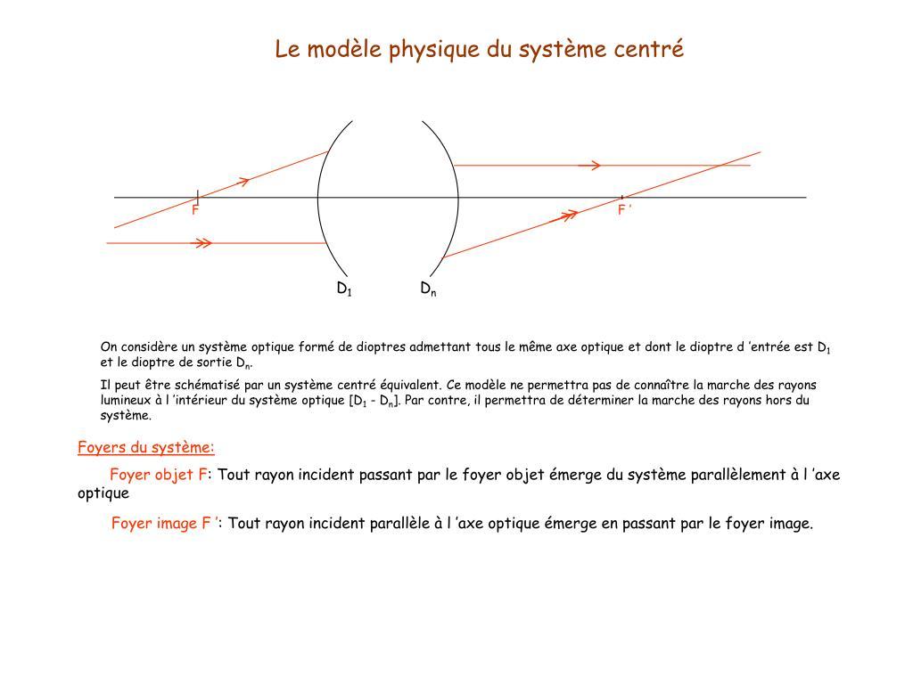 Le modèle physique du système centré