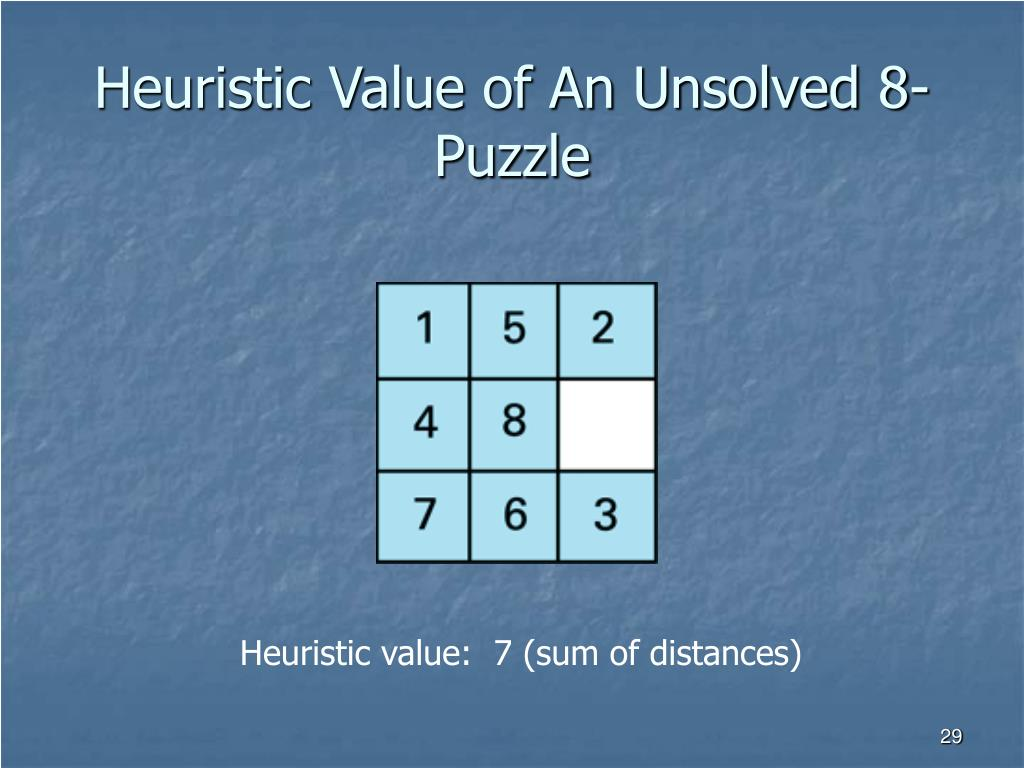 Heuristic Value of An Unsolved 8-Puzzle