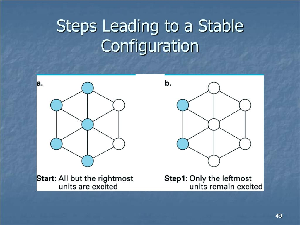 Steps Leading to a Stable Configuration