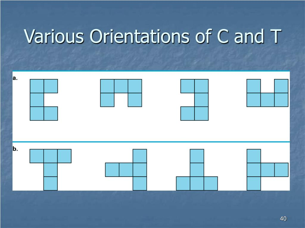 Various Orientations of C and T