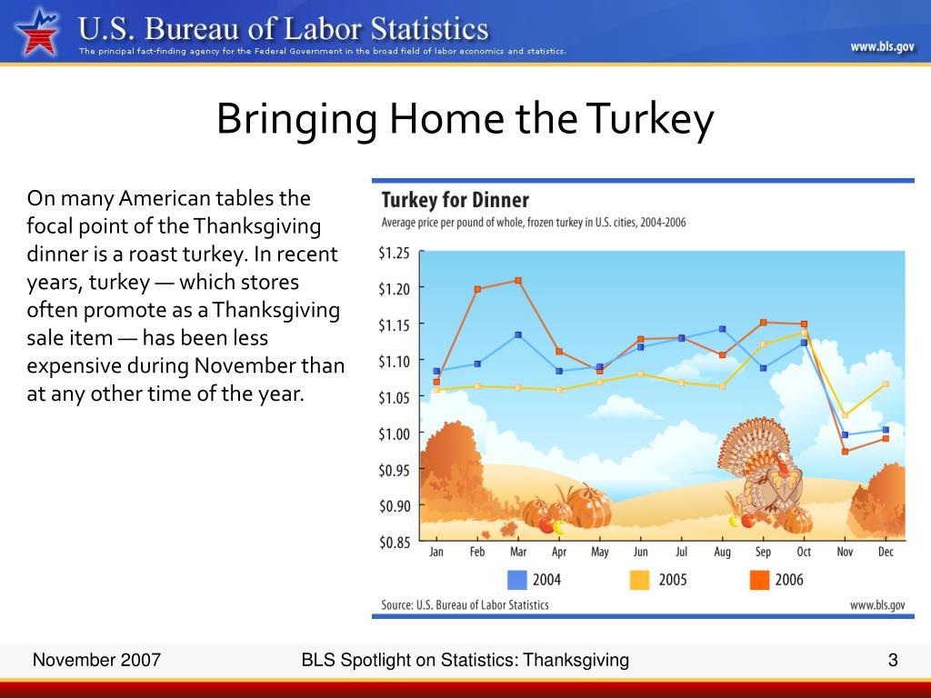 Bringing Home the Turkey