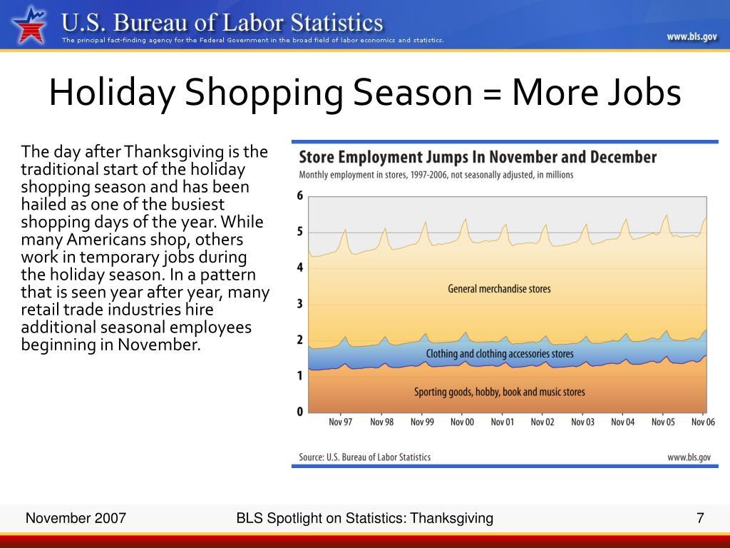 Holiday Shopping Season = More Jobs