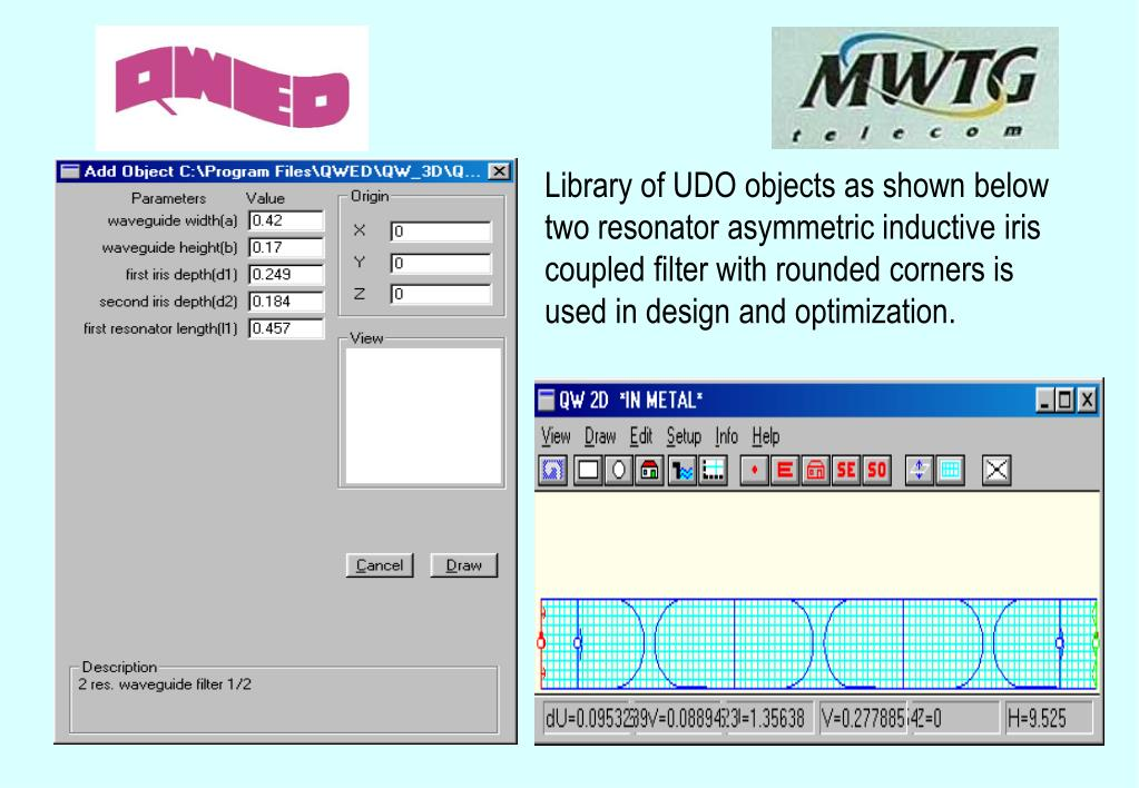 Library of UDO objects as shown below two resonator asymmetric inductive iris coupled filter with rounded corners is used in design and optimization.