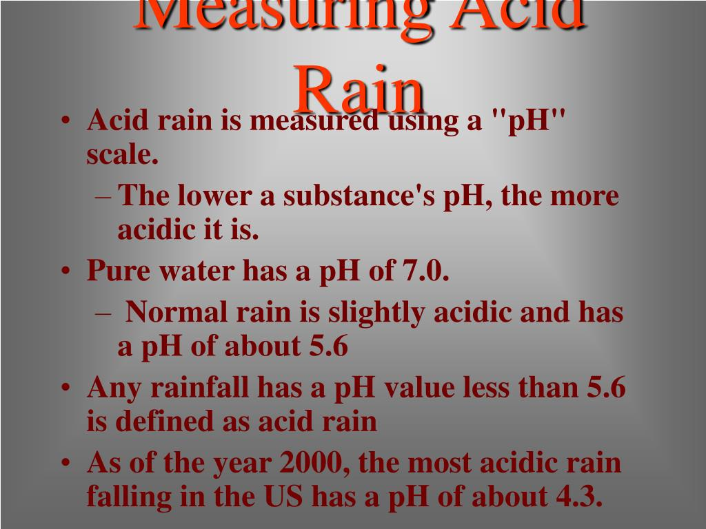 Measuring Acid Rain