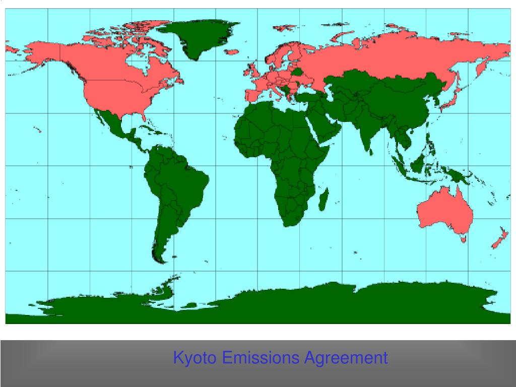 Kyoto Emissions Agreement