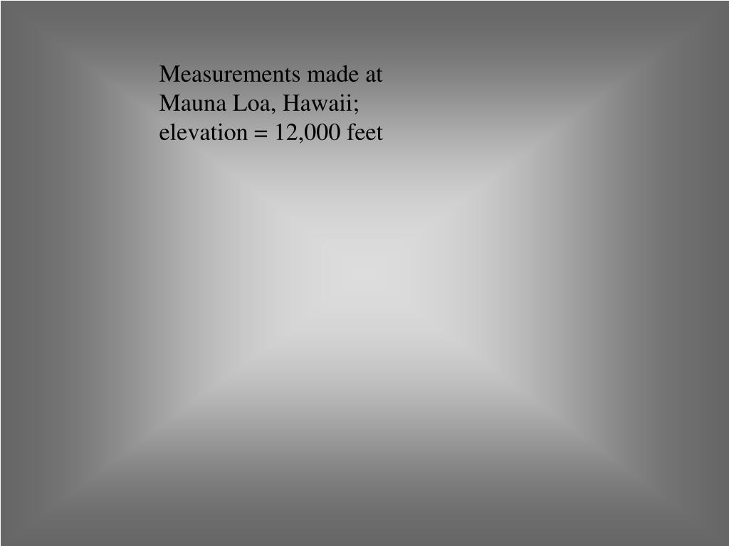 Measurements made at Mauna Loa, Hawaii; elevation = 12,000 feet