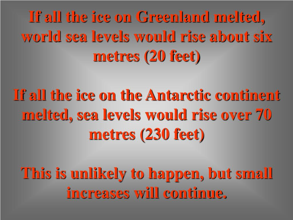 If all the ice on Greenland melted, world sea levels would rise about six metres (20 feet)