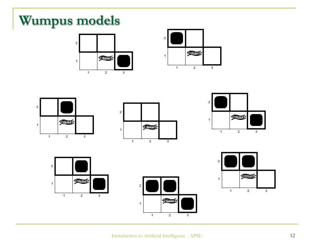 Wumpus models