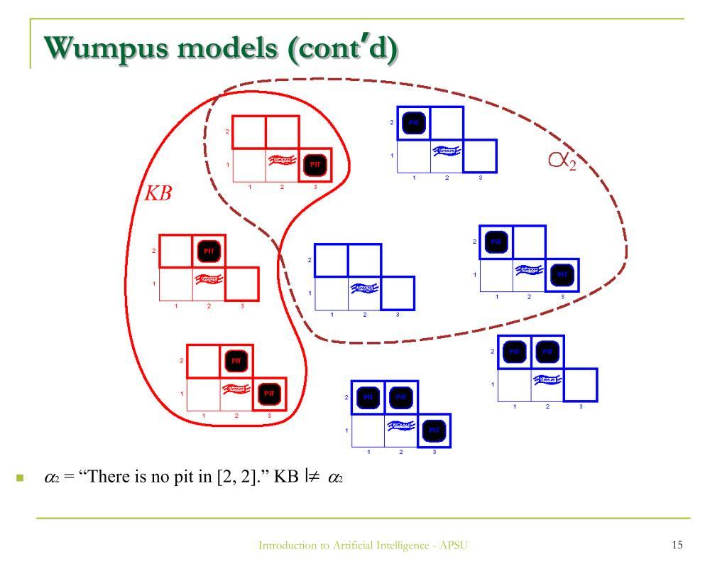 Wumpus models (cont