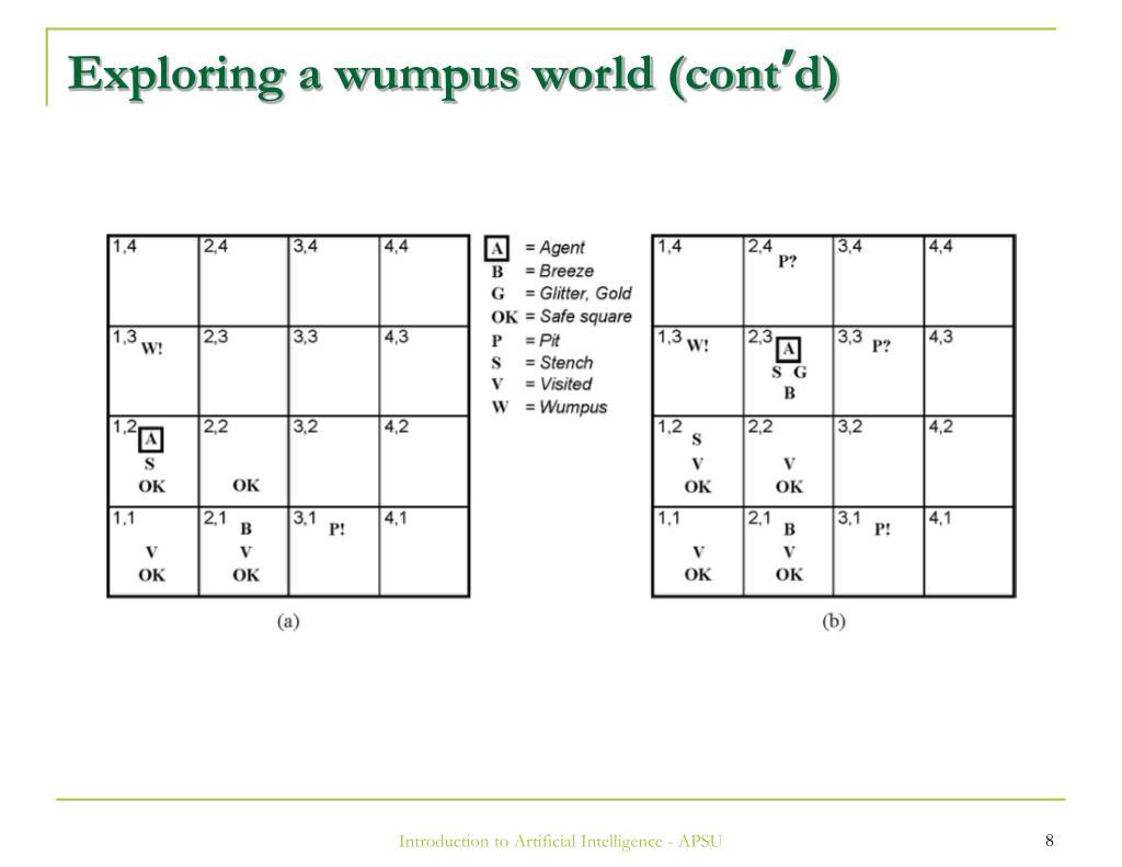 Exploring a wumpus world (cont