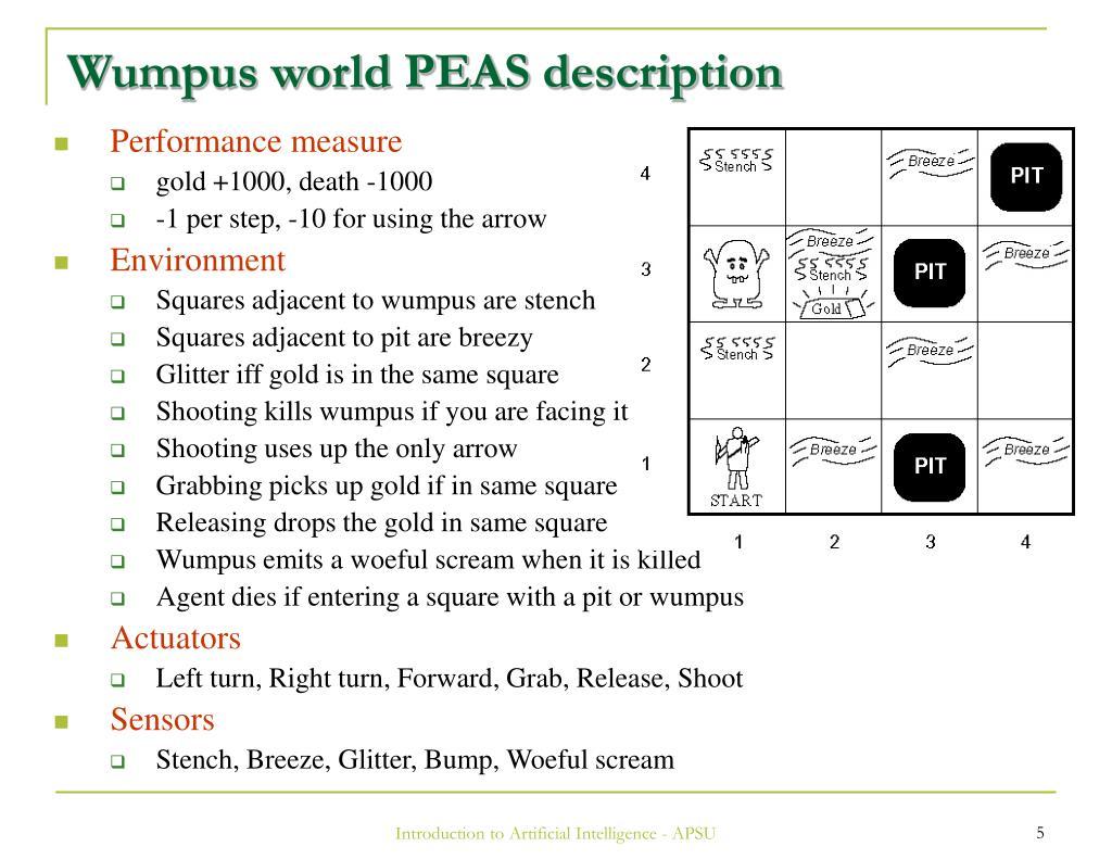 Wumpus world PEAS description