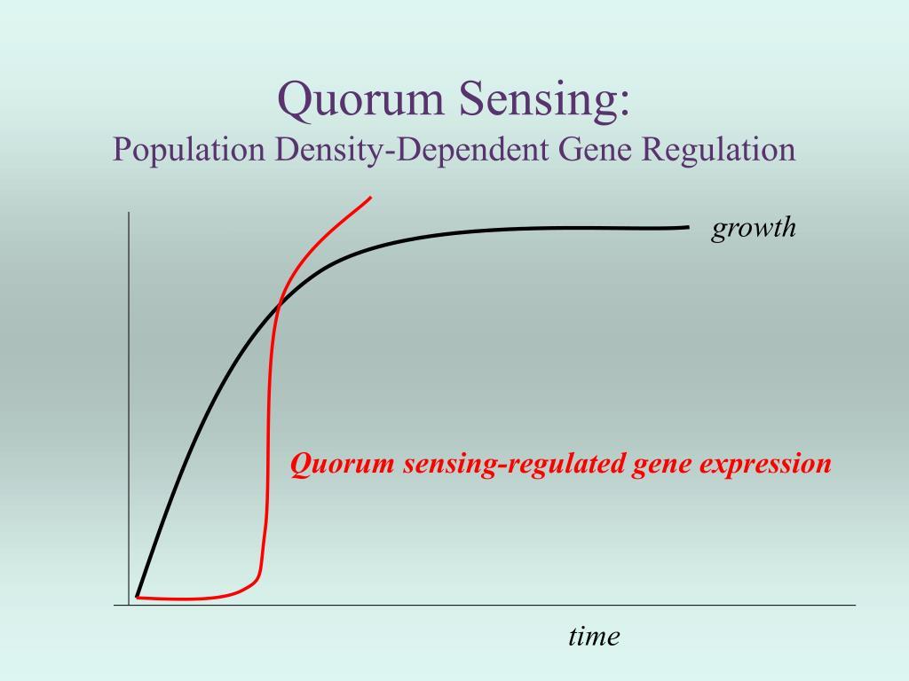 Quorum Sensing: