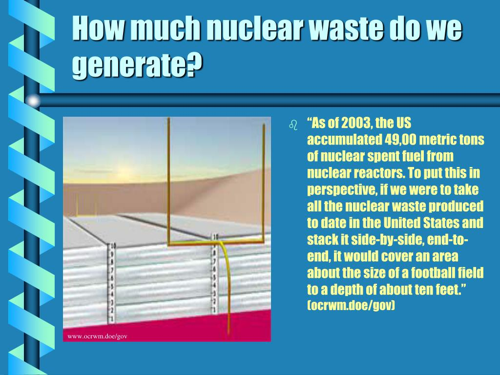 How much nuclear waste do we generate?
