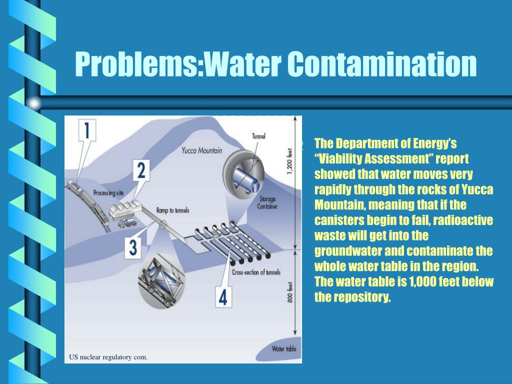 Problems:Water Contamination