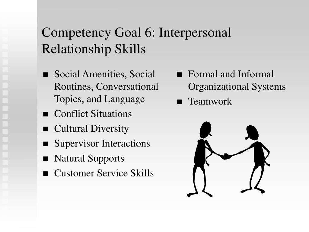 Social Amenities, Social Routines, Conversational Topics, and Language