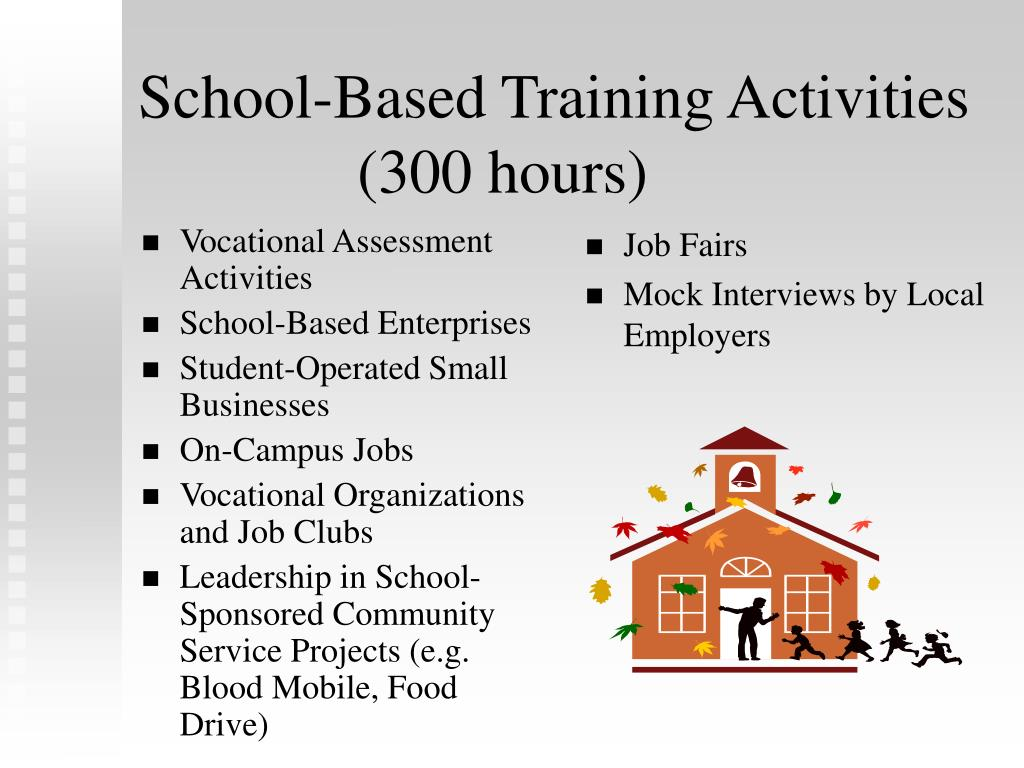 Vocational Assessment Activities