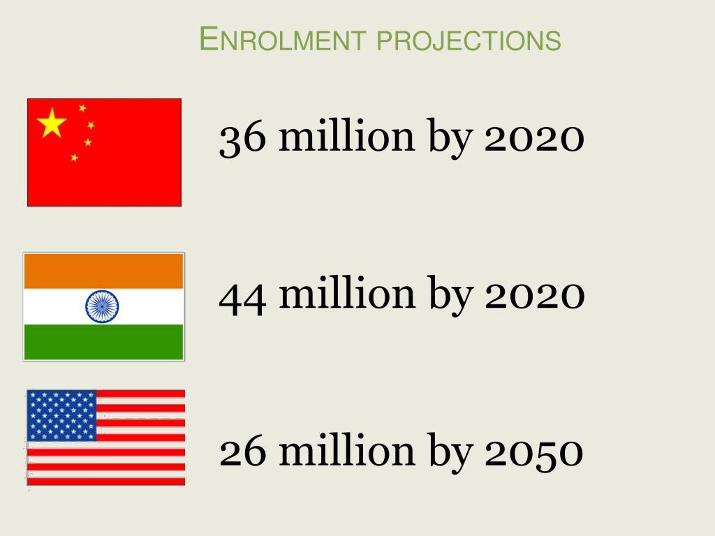 Enrolment projections
