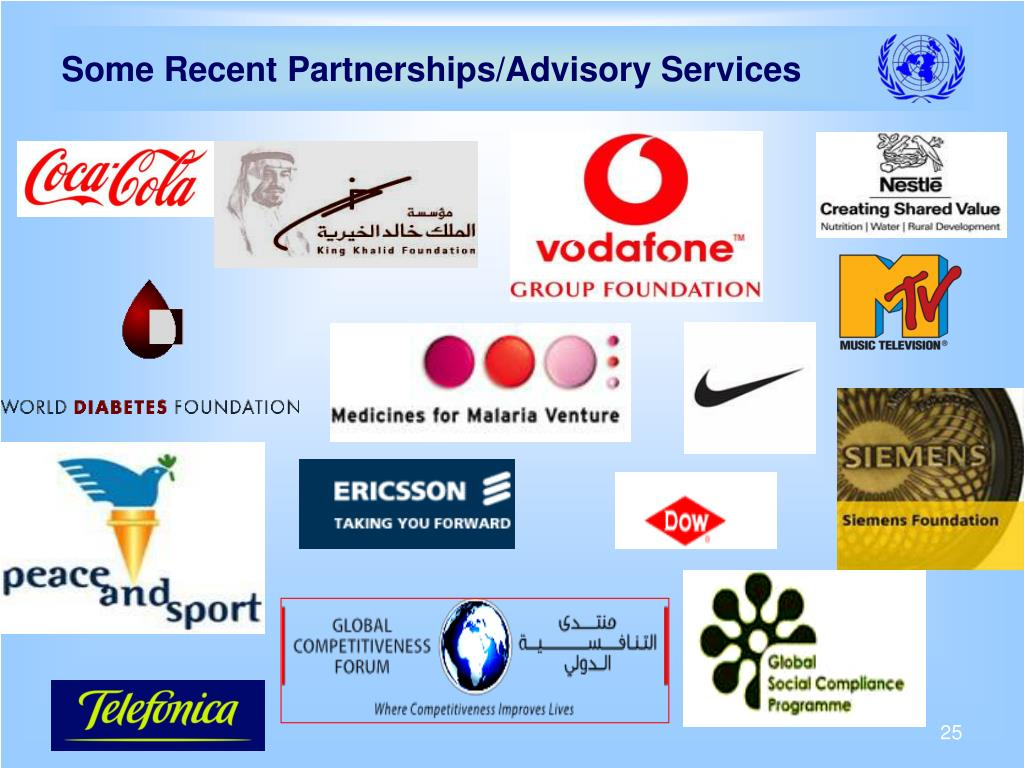Some Recent Partnerships/Advisory Services