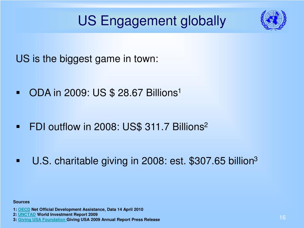 US Engagement globally