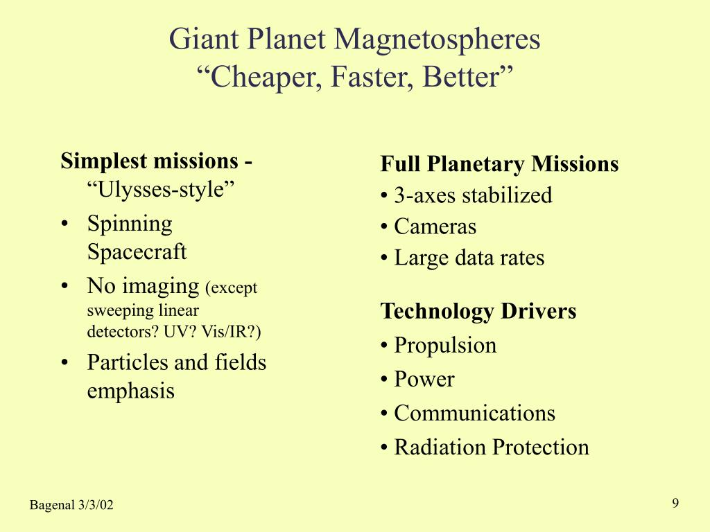 Giant Planet Magnetospheres