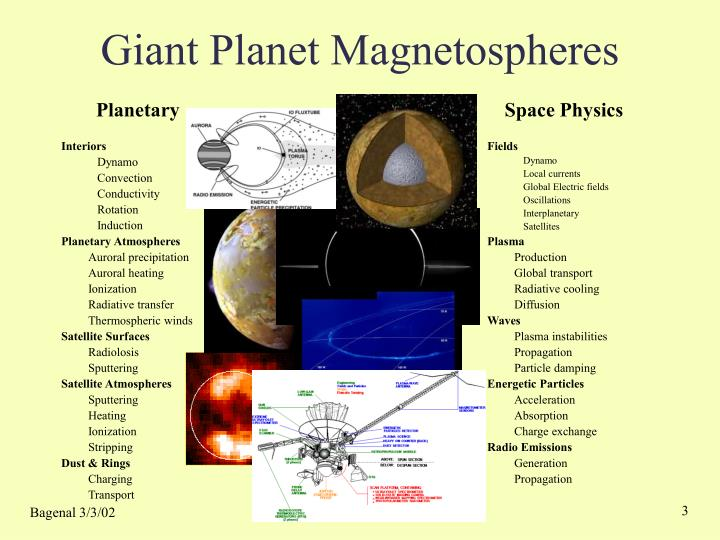 Giant planet magnetospheres3