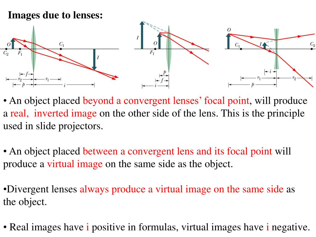 Images due to lenses: