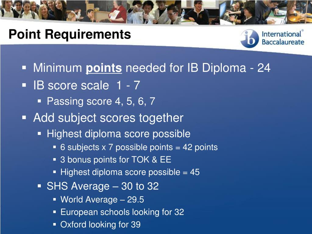 Point Requirements