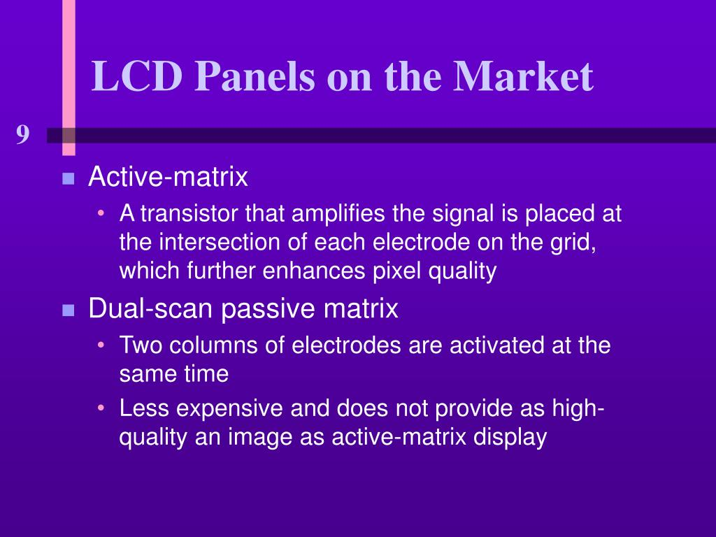 LCD Panels on the Market
