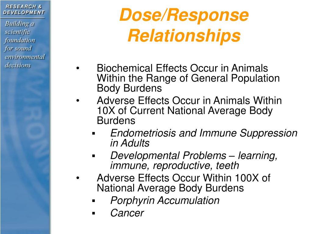 Dose/Response Relationships