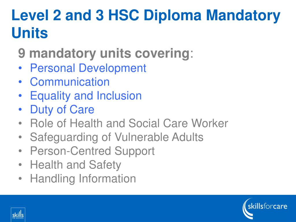 Level 2 and 3 HSC Diploma Mandatory Units