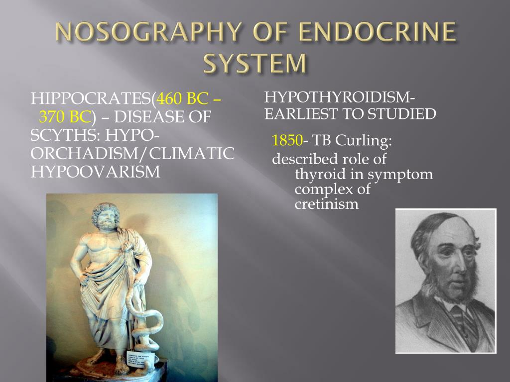 NOSOGRAPHY OF ENDOCRINE SYSTEM