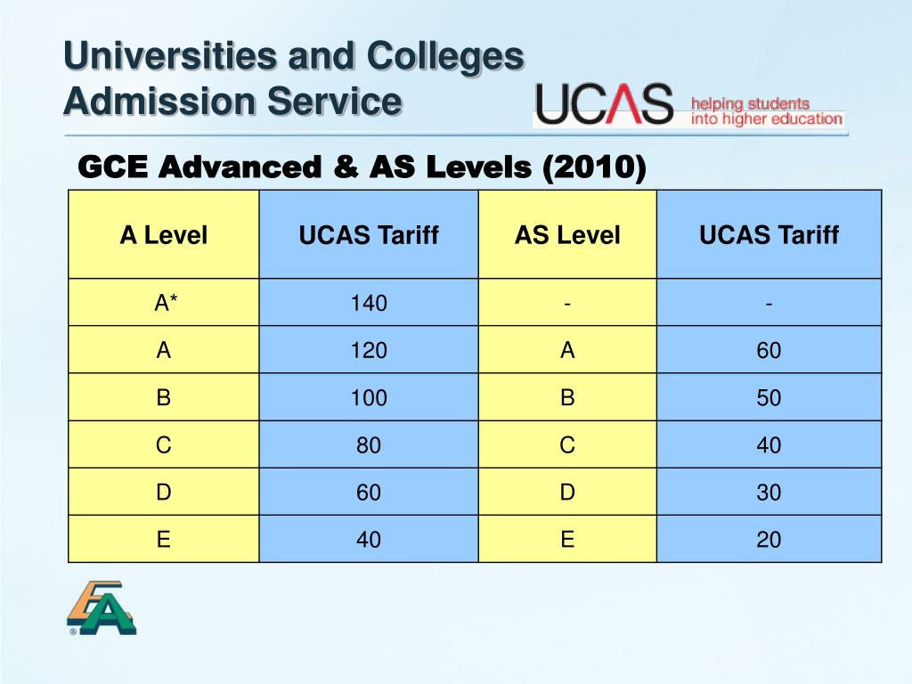 Universities and Colleges