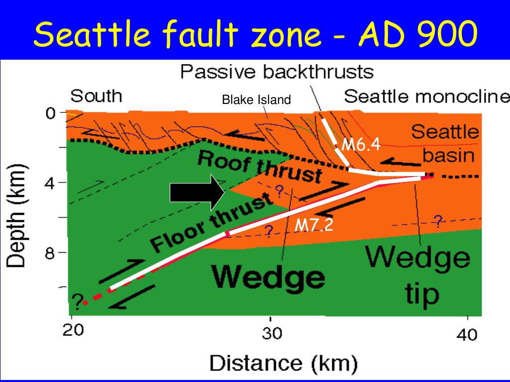 Seattle fault zone - AD 900