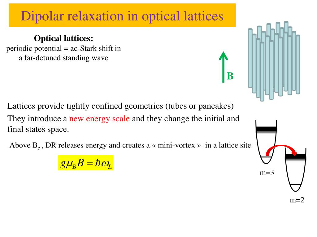 Dipolar relaxation in optical lattices