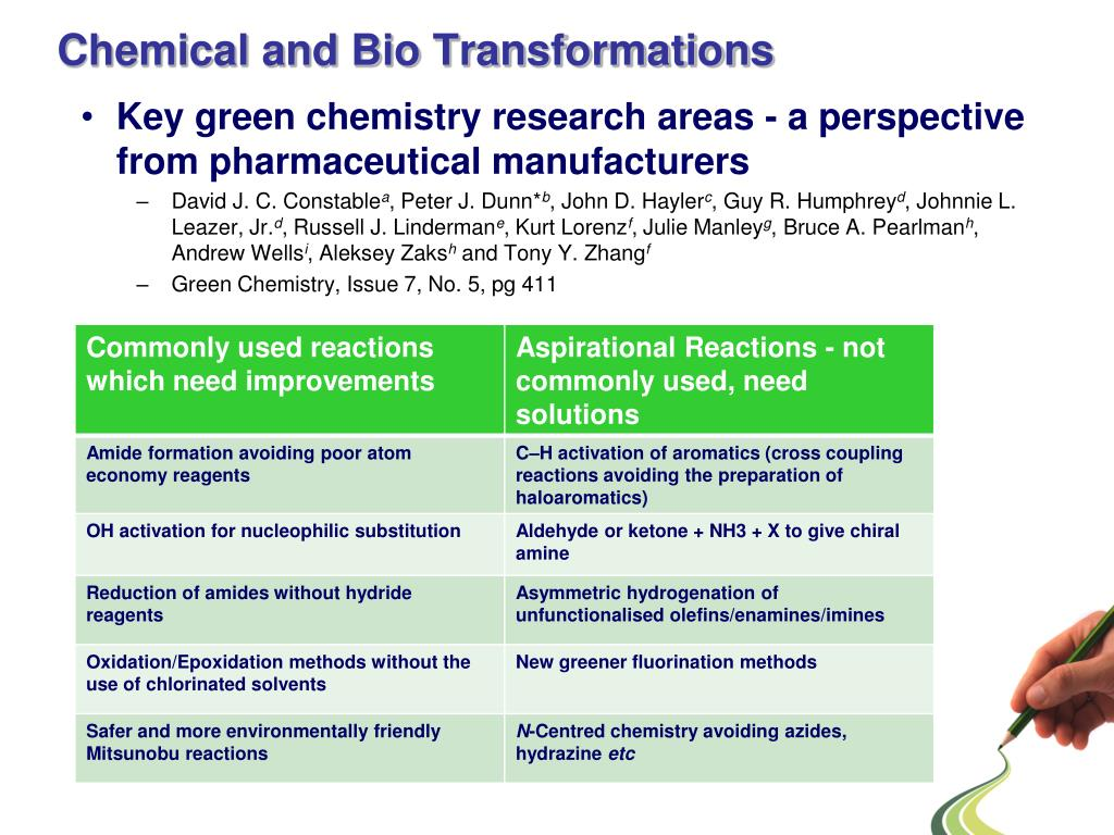 Chemical and Bio Transformations