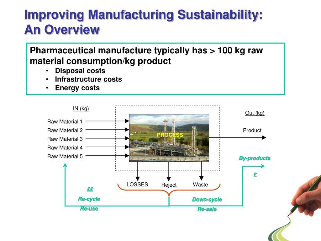 Improving Manufacturing Sustainability: