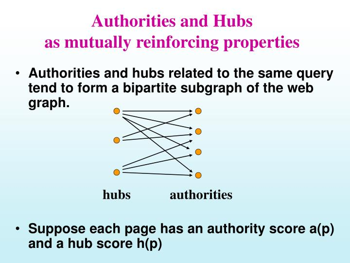 Authorities and hubs as mutually reinforcing properties